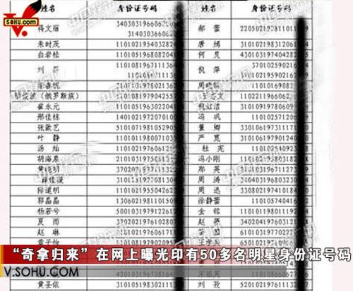艺人隐私再受威胁 明星身份证号码遭曝光_C